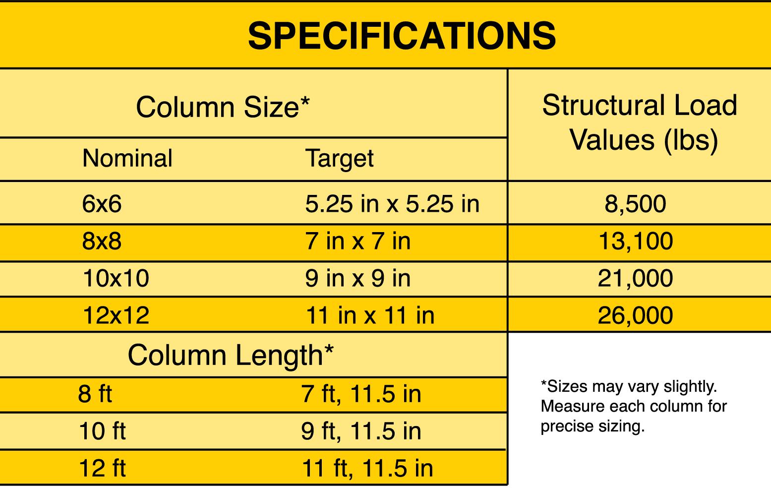 Glulam Sizes Chart Columns Yellawood